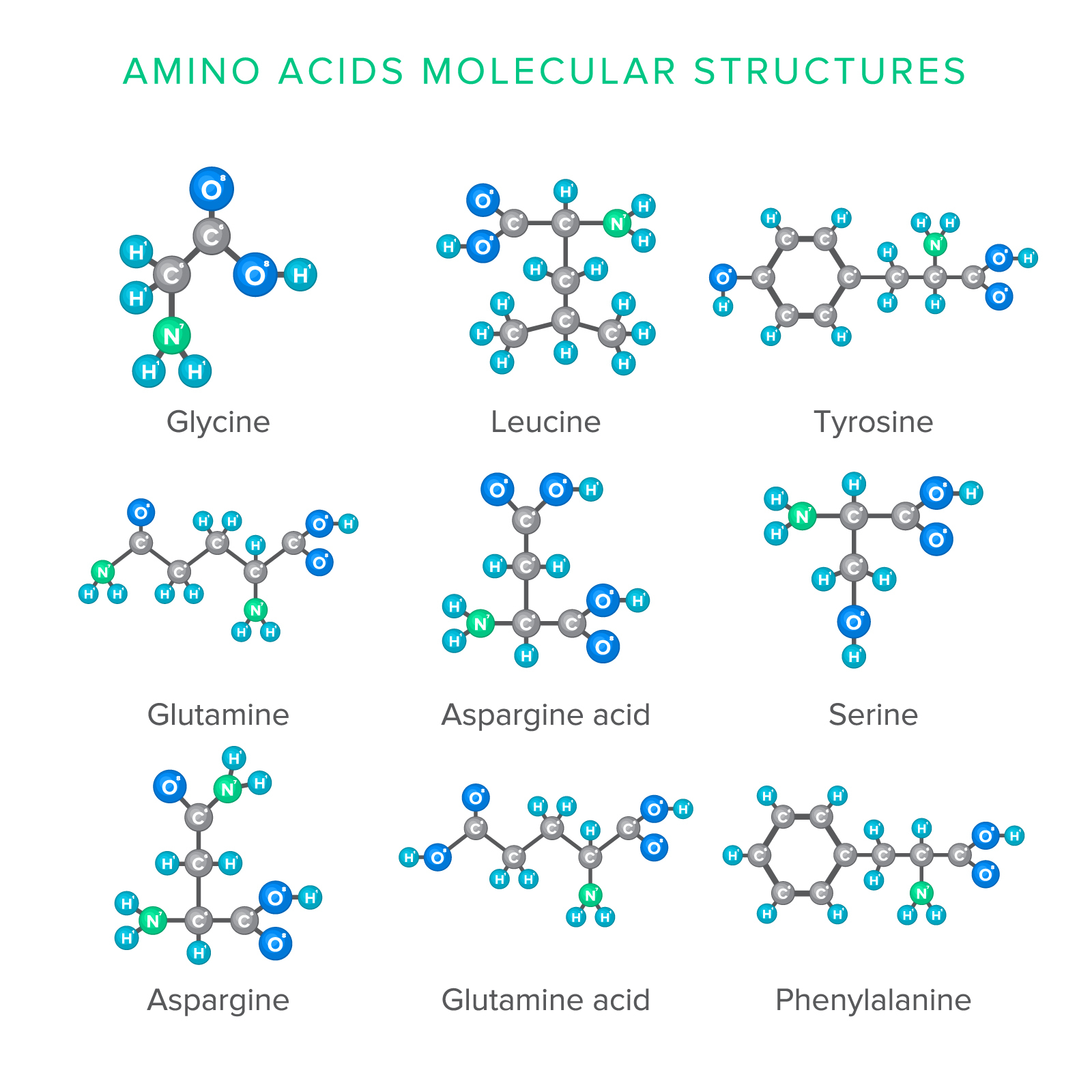 amino acids skin patches image 1